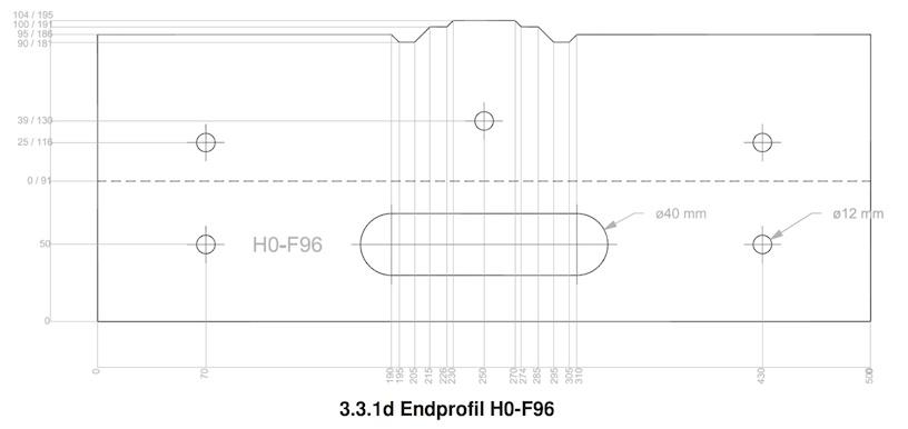 module construction profile specs