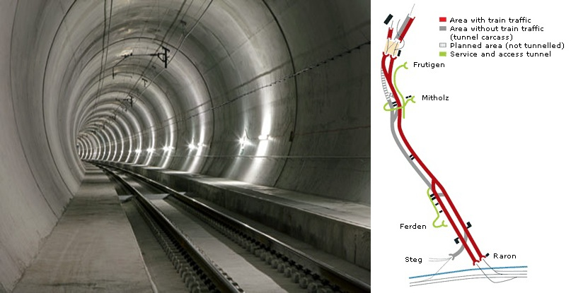 switzerland sep 2013 loetschberg tunnel interior and plan
