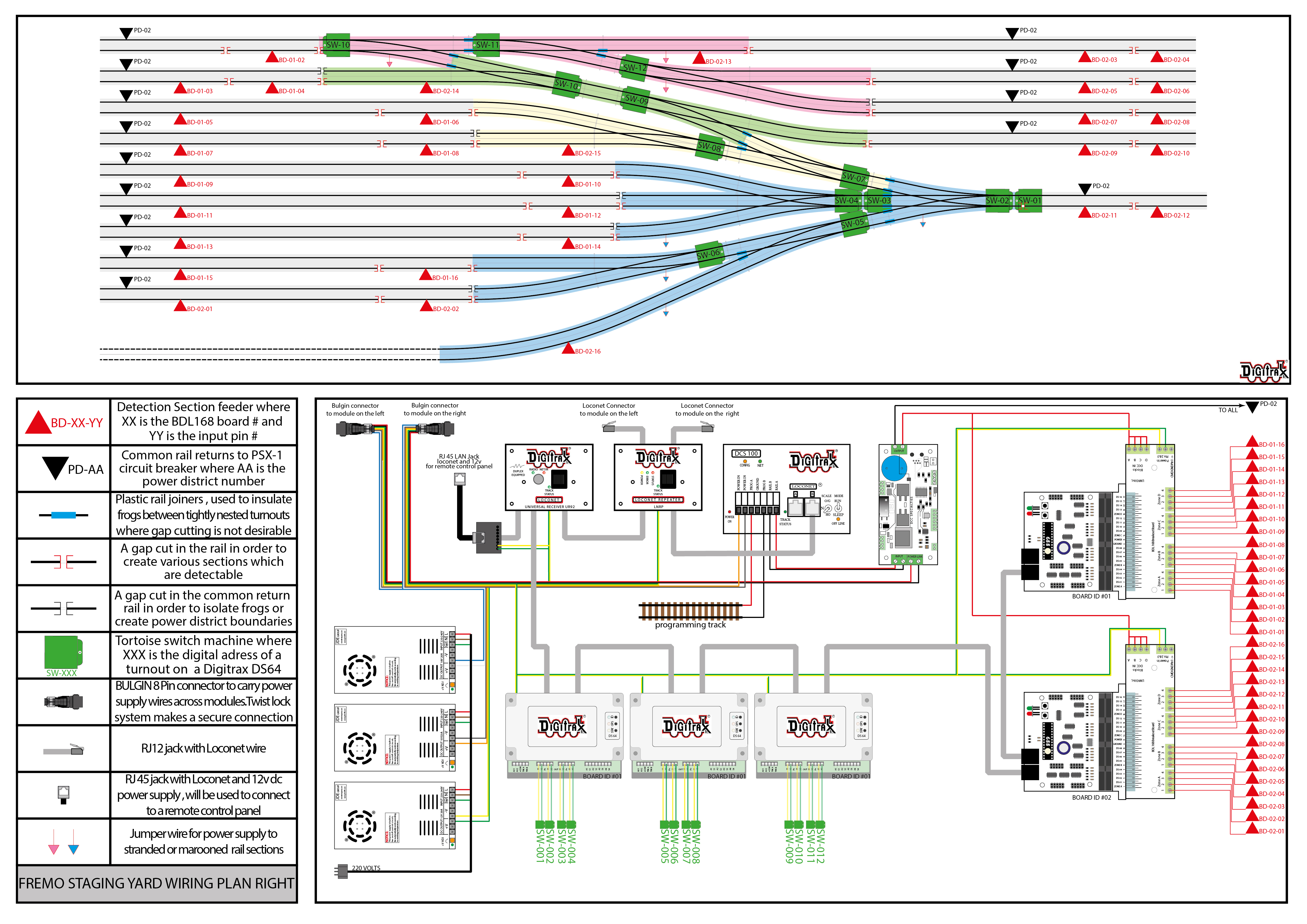 Fleischmann Turntable Wiring Diagram 36 Images Railroad Signal The Modules Vikas Chander Electrical Plan Right Large At Cita
