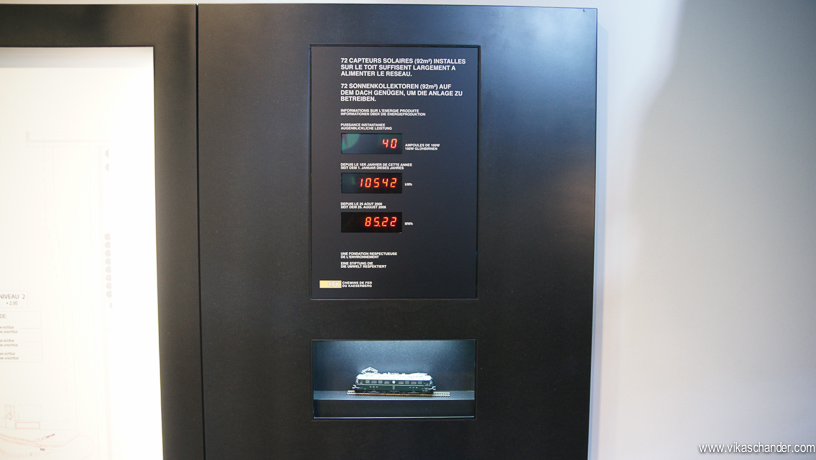 CFK blog- solar electricity panel display