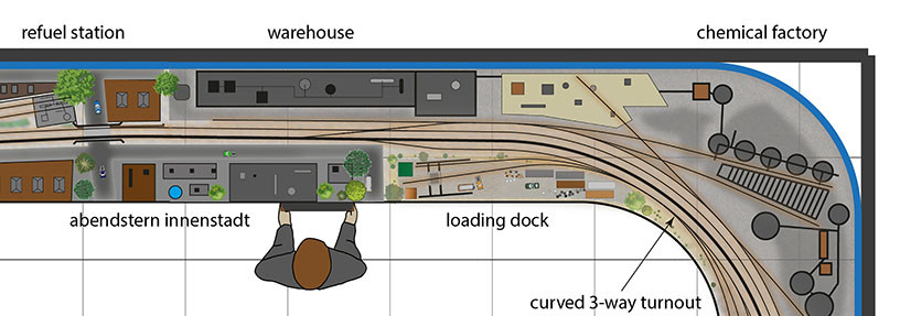 abendstern track plan 300813