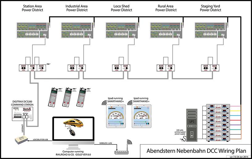staging yard electrical plan 090813